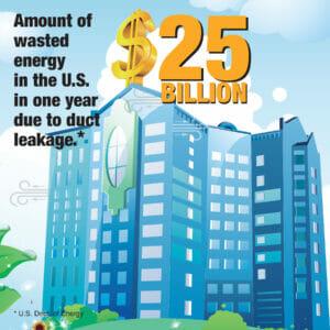 Amount of Wasted Energy Image